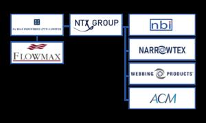 SA Bias Industries subsidiaries